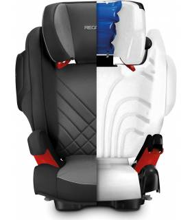 Recaro Monza Nova 2 Seatfix Prime Mat Black (Gruppe 2/3 - 15 bis 36 Kg.)