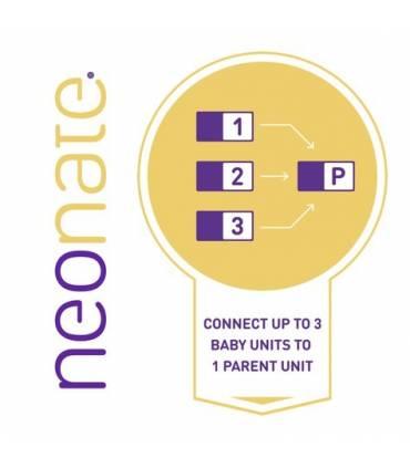 Neonate Zusatz-Babystation BC-65D (Zusatz-Sender)