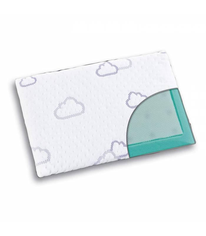 Träumeland Babykopfkissen Wolke 25x40x2
